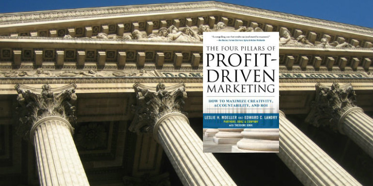 four-pillars-of-marketing