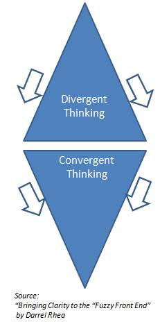 divergentconvergent